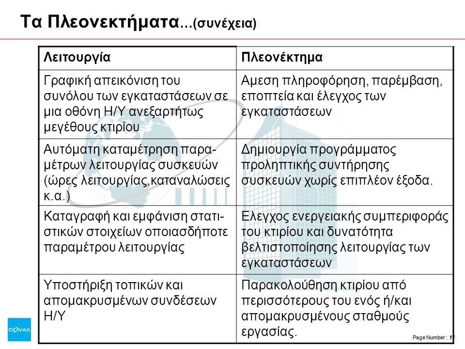 Page Number : 11 Τα Πλεονεκτήματα …(συνέχεια) ΛειτουργίαΠλεονέκτημα Γραφική απεικόνιση του συνόλου των εγκαταστάσεων σε μια οθόνη Η/Υ ανεξαρτήτως μεγέ