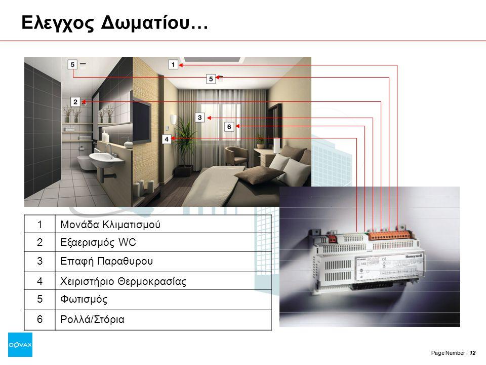 Page Number : 12 Ελεγχος Δωματίου… 1Μονάδα Κλιματισμού 2Εξαερισμός WC 3Επαφή Παραθυρου 4Χειριστήριο Θερμοκρασίας 5Φωτισμός 6Ρολλά/Στόρια