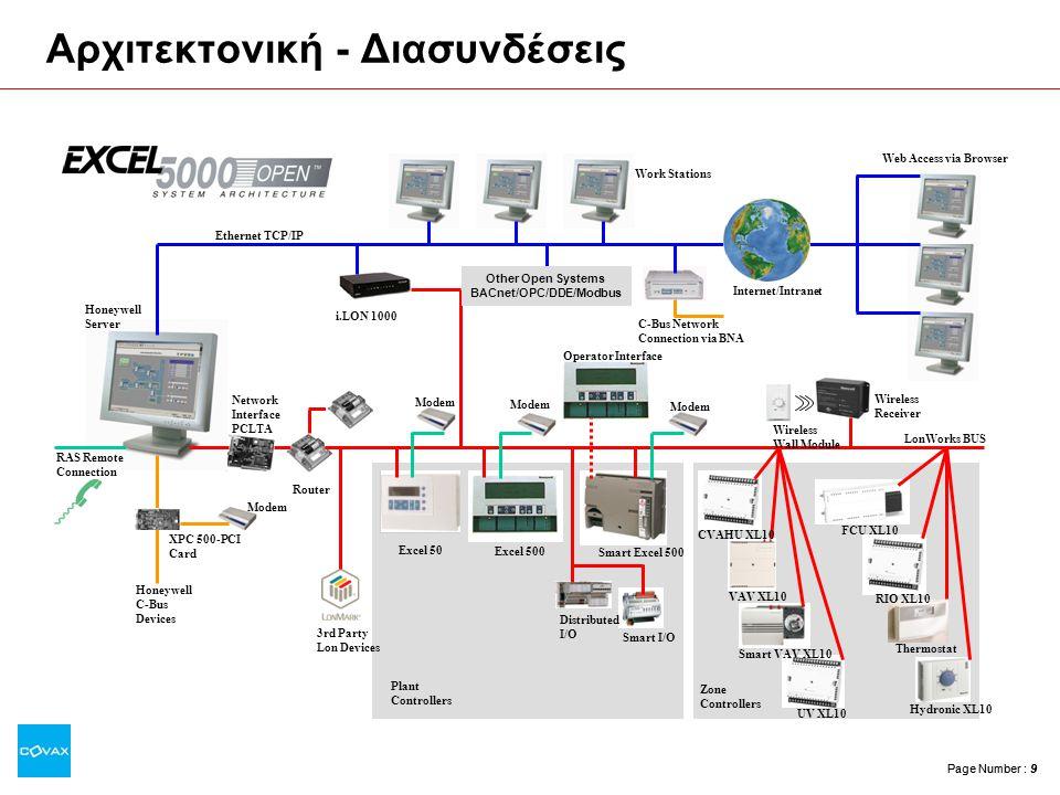 Page Number : 10 Τα Πλεονεκτήματα… ΛειτουργίαΠλεονέκτημα Αμεσος Ψηφιακός Ελεγχος Εγκαταστάσεων Βελτίωση Συνθηκών Λειτουργίας Θέρμανσης/Ψύξης/Κλιματισμού Εξοικονόμιση Ενέργειας Αυστηρός Χρονοπρογραμματισμός Ελεγχομένων Εγκαταστάσεων Εξοικονόμιση Ενέργειας Τροποποιήση των Παραμέτρων Λειτουργίας των Εγκαταστά- σεων μέσω Λογισμικού Αποφυγή ανεπιθύμητων τροποποι- ήσεων σε ηλεκτρολογικούς πίνακες, μηδενισμός επιπλέον καλωδιώ- σεων, κλπ.