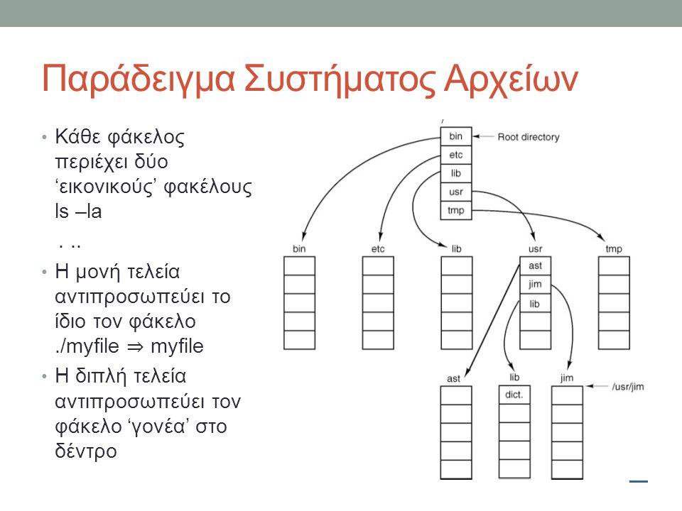 Παράδειγμα Συστήματος Αρχείων • Κάθε φάκελος περιέχει δύο 'εικονικούς' φακέλους ls –la...
