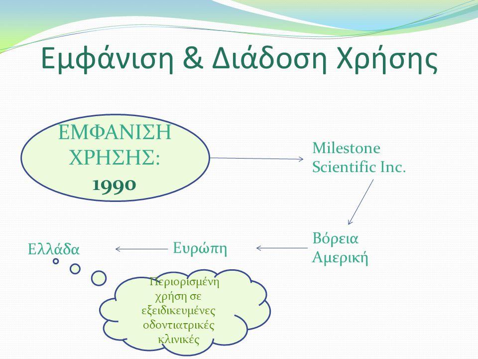 Εμφάνιση & Διάδοση Χρήσης ΕΜΦΑΝΙΣΗ ΧΡΗΣΗΣ: 1990 Milestone Scientific Inc.
