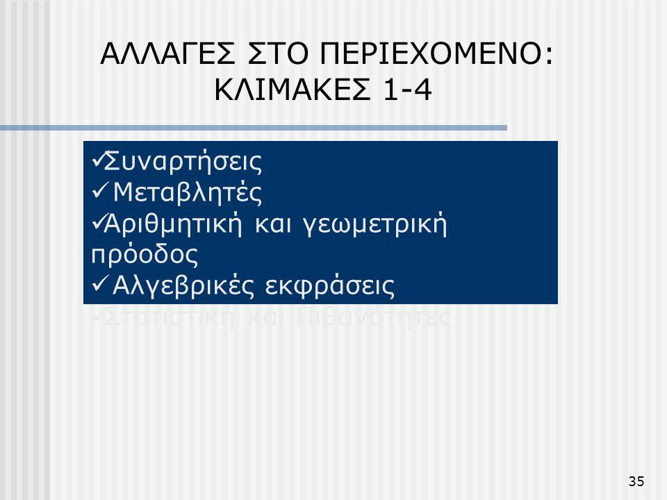 35 ΑΛΛΑΓΕΣ ΣΤΟ ΠΕΡΙΕΧΟΜΕΝΟ: ΚΛΙΜΑΚΕΣ 1-4  Συναρτήσεις  Μεταβλητές  Αριθμητική και γεωμετρική πρόοδος  Αλγεβρικές εκφράσεις  Στατιστική και Πιθανό