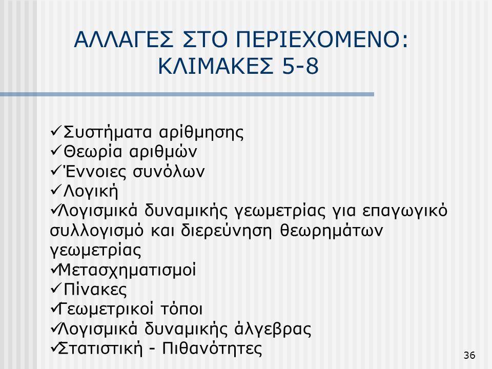 36 ΑΛΛΑΓΕΣ ΣΤΟ ΠΕΡΙΕΧΟΜΕΝΟ: ΚΛΙΜΑΚΕΣ 5-8  Συστήματα αρίθμησης  Θεωρία αριθμών  Έννοιες συνόλων  Λογική  Λογισμικά δυναμικής γεωμετρίας για επαγωγ
