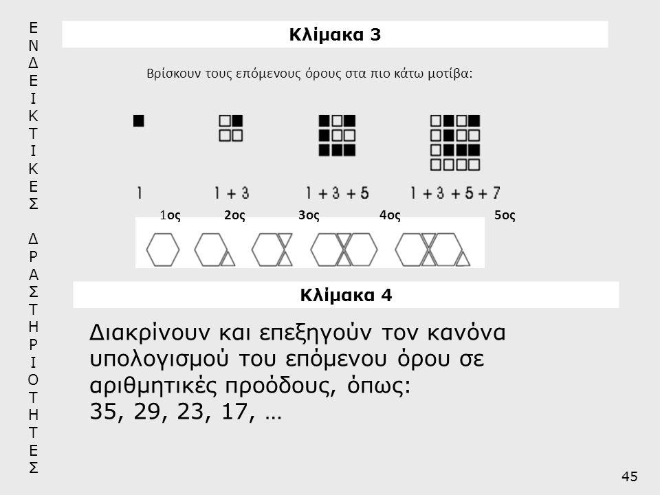 Κλίμακα 3 ΕΝΔΕΙΚΤΙΚΕΣΔΡΑΣΤΗΡΙΟΤΗΤΕΣΕΝΔΕΙΚΤΙΚΕΣΔΡΑΣΤΗΡΙΟΤΗΤΕΣ Κλίμακα 4 Βρίσκουν τους επόμενους όρους στα πιο κάτω μοτίβα: 1ος 2ος 3ος 4ος 5ος Διακρίνο