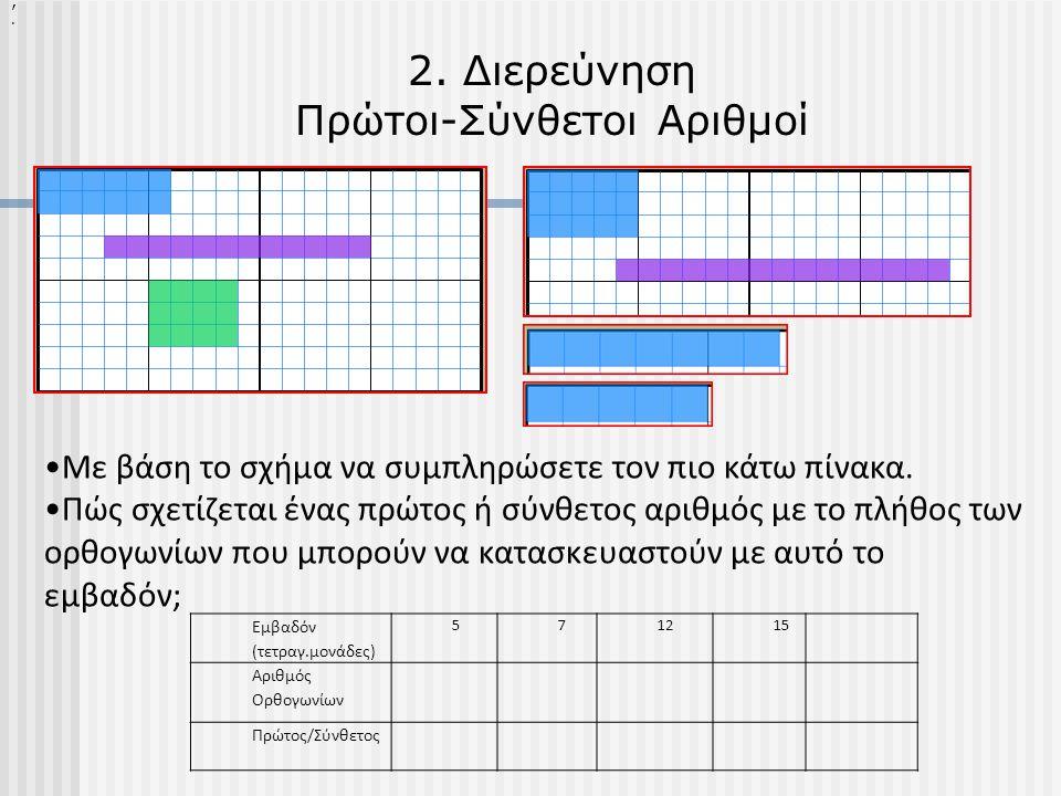 2. Διερεύνηση Πρώτοι-Σύνθετοι Αριθμοί., •Με βάση το σχήμα να συμπληρώσετε τον πιο κάτω πίνακα. •Πώς σχετίζεται ένας πρώτος ή σύνθετος αριθμός με το πλ