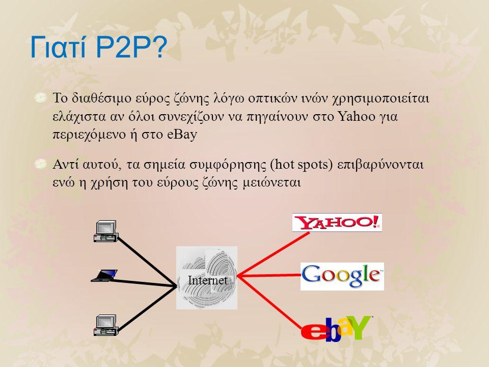 Γιατί P2P? Το διαθέσιμο εύρος ζώνης λόγω οπτικών ινών χρησιμοποιείται ελάχιστα αν όλοι συνεχίζουν να πηγαίνουν στο Yahoo για περιεχόμενο ή στο eBay Αν