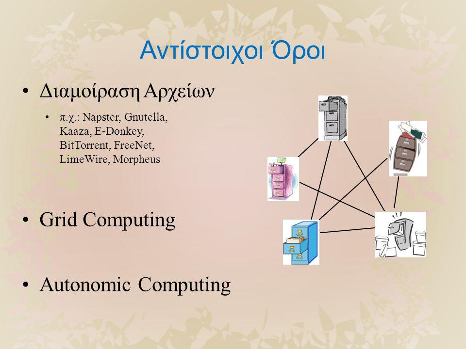 Αντίστοιχοι Όροι •Διαμοίραση Αρχείων •π.χ.: Napster, Gnutella, Kaaza, E-Donkey, BitTorrent, FreeNet, LimeWire, Morpheus •Grid Computing •Autonomic Com