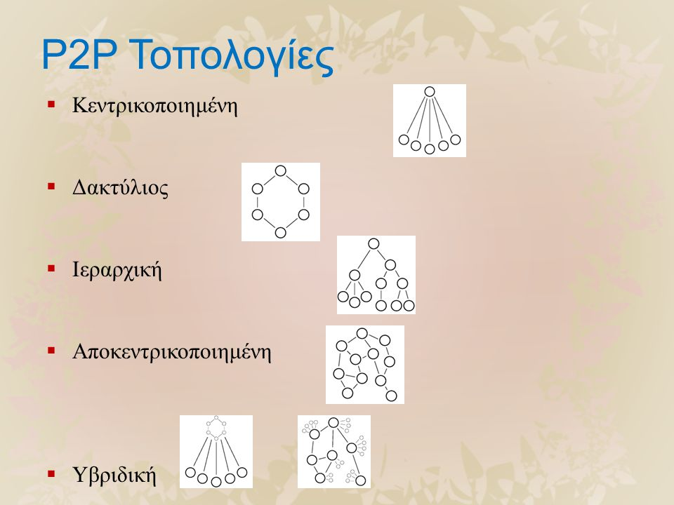 P2P Τοπολογίες  Κεντρικοποιημένη  Δακτύλιος  Ιεραρχική  Αποκεντρικοποιημένη  Υβριδική