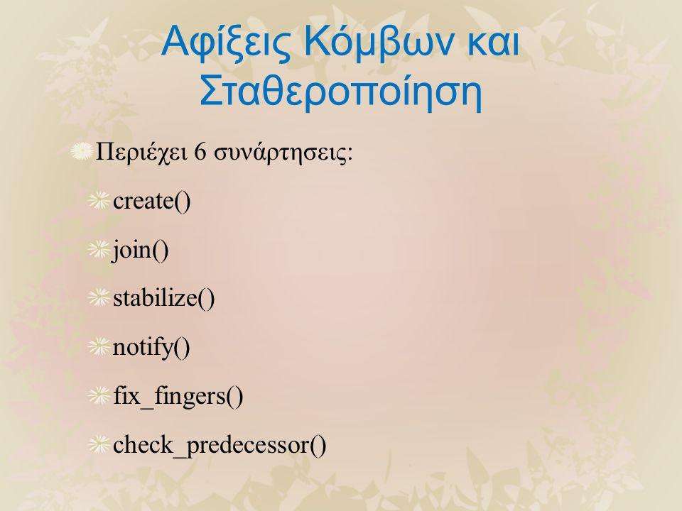 Αφίξεις Κόμβων και Σταθεροποίηση Περιέχει 6 συνάρτησεις: create() join() stabilize() notify() fix_fingers() check_predecessor()