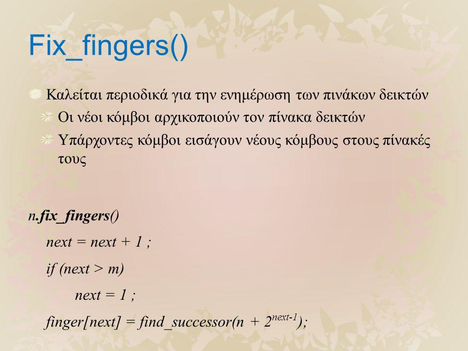 Fix_fingers() Καλείται περιοδικά για την ενημέρωση των πινάκων δεικτών Οι νέοι κόμβοι αρχικοποιούν τον πίνακα δεικτών Υπάρχοντες κόμβοι εισάγουν νέους κόμβους στους πίνακές τους n.fix_fingers() next = next + 1 ; if (next > m) next = 1 ; finger[next] = find_successor(n + 2 next-1 );