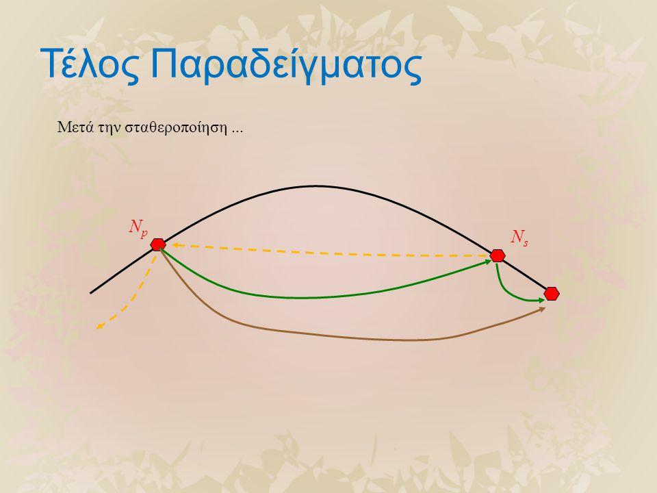 Τέλος Παραδείγματος NpNp NsNs Μετά την σταθεροποίηση...