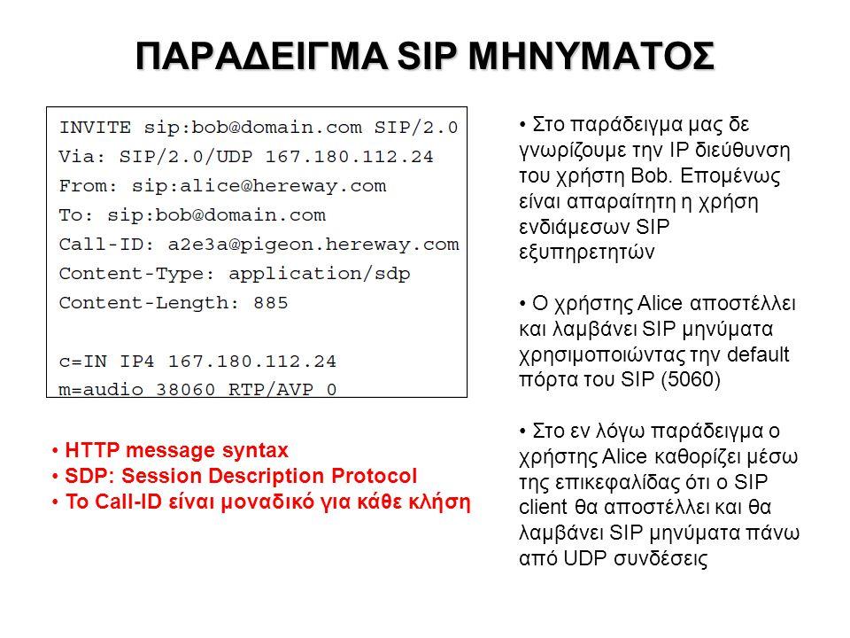 ΠΑΡΑΔΕΙΓΜΑ SIP ΜΗΝΥΜΑΤΟΣ • HTTP message syntax • SDP: Session Description Protocol • Το Call-ID είναι μοναδικό για κάθε κλήση • Στο παράδειγμα μας δε