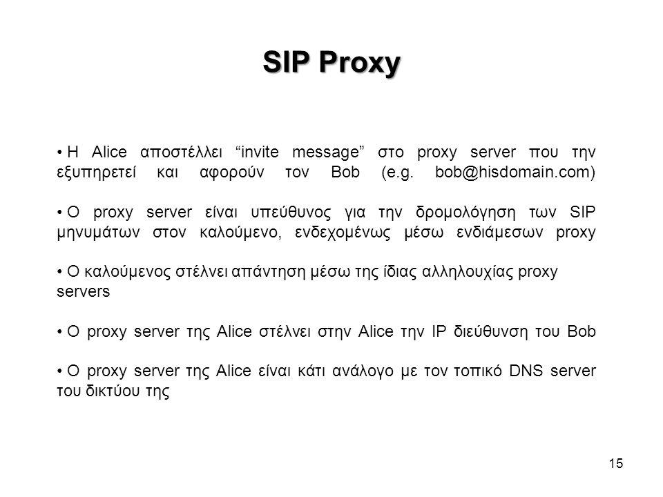 "SIP Proxy 15 • H Alice αποστέλλει ""invite message"" στο proxy server που την εξυπηρετεί και αφορούν τον Bob (e.g. bob@hisdomain.com) • O proxy server ε"