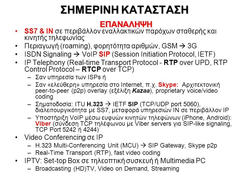 ΔΙΕΥΘΥΝΣΕΙΣ H.323 - SIP •Η.323: Αριθμοί τύπου Ε.164 (μέγιστο 15 αριθμοί), IP, email, URI (Universal Resource Identifier: URL – Universal Resource Locator ή/και URN Universal Resource Name) http://en.wikipedia.org/wiki/Uniform_resource_identifier http://en.wikipedia.org/wiki/Uniform_resource_identifier –Αντιστοίχιση IP, H.323 Name (email, maglaris@netmode.ntua.gr) με GDS (Global Dialing Scheme, π.χ.