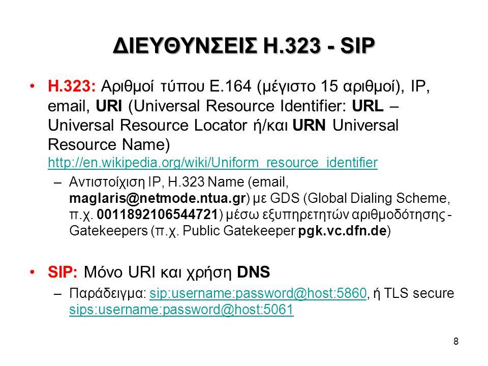 ΔΙΕΥΘΥΝΣΕΙΣ H.323 - SIP •Η.323: Αριθμοί τύπου Ε.164 (μέγιστο 15 αριθμοί), IP, email, URI (Universal Resource Identifier: URL – Universal Resource Loca