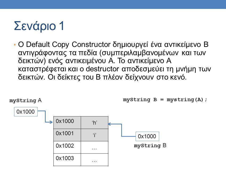 Σενάριο 1 • Ο Default Copy Constructor δημιουργεί ένα αντικείμενο Β αντιγράφοντας τα πεδία (συμπεριλαμβανομένων και των δεικτών) ενός αντικειμένου Α.