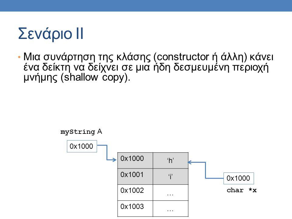 Σενάριο ΙΙ • Μια συνάρτηση της κλάσης (constructor ή άλλη) κάνει ένα δείκτη να δείχνει σε μια ήδη δεσμευμένη περιοχή μνήμης (shallow copy).