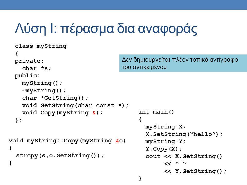 Λύση Ι: πέρασμα δια αναφοράς class myString { private: char *s; public: myString(); ~myString(); char *GetString(); void SetString(char const *); void Copy(myString &); }; void myString::Copy(myString &o) { strcpy(s,o.GetString()); } int main() { myString X; X.SetString( hello ); myString Y; Y.Copy(X); cout << X.GetString() << << Y.GetString(); } Δεν δημιουργείται πλέον τοπικό αντίγραφο του αντικειμένου