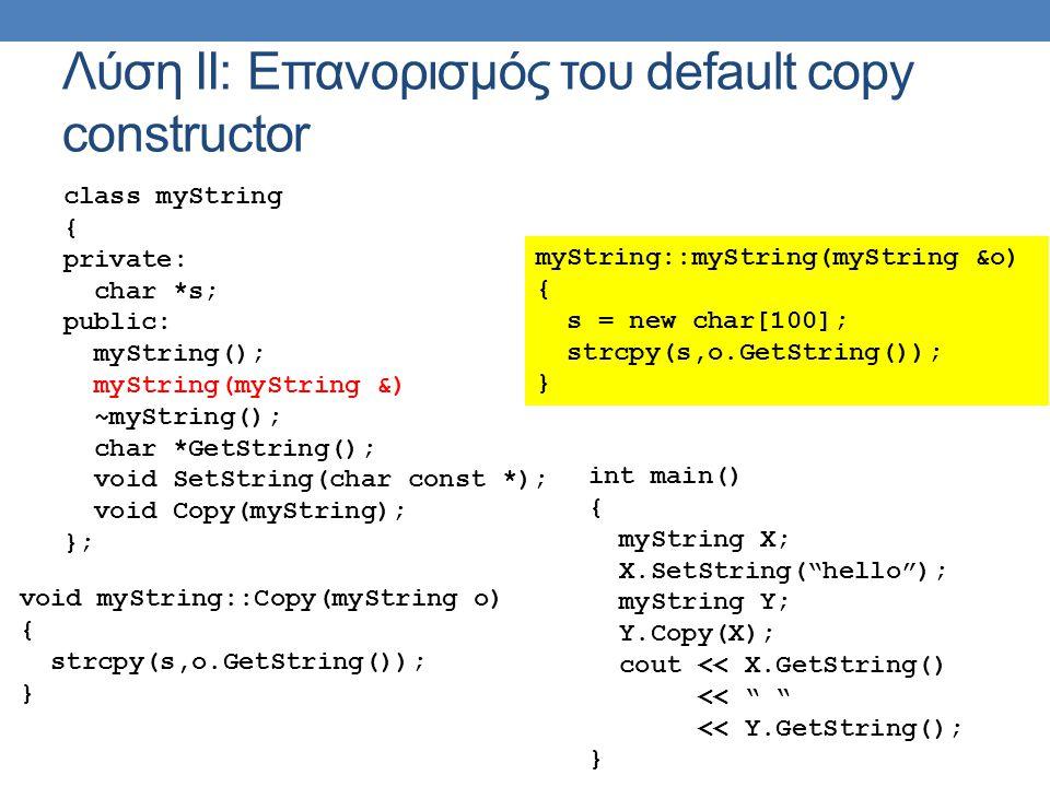 Λύση ΙΙ: Επανορισμός του default copy constructor class myString { private: char *s; public: myString(); myString(myString &) ~myString(); char *GetString(); void SetString(char const *); void Copy(myString); }; void myString::Copy(myString o) { strcpy(s,o.GetString()); } int main() { myString X; X.SetString( hello ); myString Y; Y.Copy(X); cout << X.GetString() << << Y.GetString(); } myString::myString(myString &o) { s = new char[100]; strcpy(s,o.GetString()); }