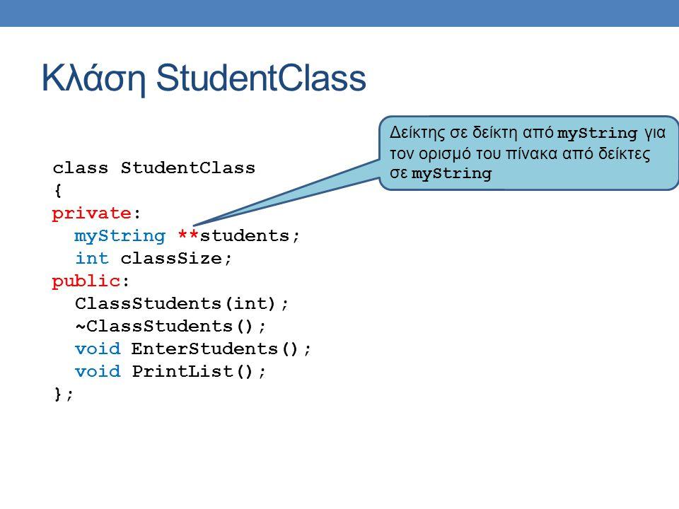 Κλάση StudentClass class StudentClass { private: myString **students; int classSize; public: ClassStudents(int); ~ClassStudents(); void EnterStudents(); void PrintList(); }; Δείκτης σε δείκτη από myString για τον ορισμό του πίνακα από δείκτες σε myString