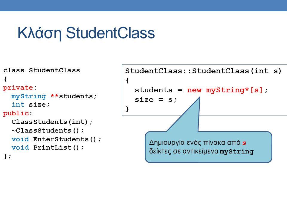 Κλάση StudentClass class StudentClass { private: myString **students; int size; public: ClassStudents(int); ~ClassStudents(); void EnterStudents(); void PrintList(); }; StudentClass::StudentClass(int s) { students = new myString*[s]; size = s; } Δημιουργία ενός πίνακα από s δείκτες σε αντικείμενα myString