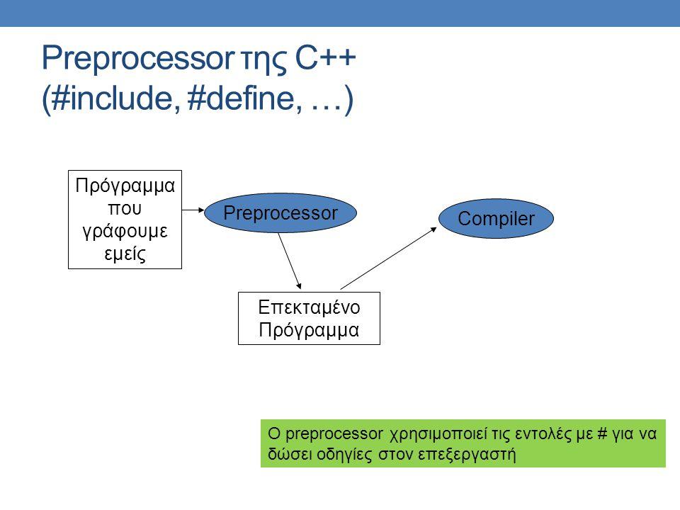 Preprocessor της C++ (#include, #define, …) Πρόγραμμα που γράφουμε εμείς Preprocessor Επεκταμένο Πρόγραμμα Compiler O preprocessor χρησιμοποιεί τις εντολές με # για να δώσει οδηγίες στον επεξεργαστή