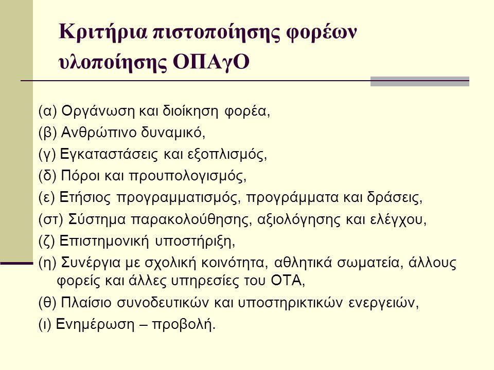 Κριτήρια πιστοποίησης φορέων υλοποίησης ΟΠΑγΟ (α) Οργάνωση και διοίκηση φορέα, (β) Ανθρώπινο δυναμικό, (γ) Εγκαταστάσεις και εξοπλισμός, (δ) Πόροι και