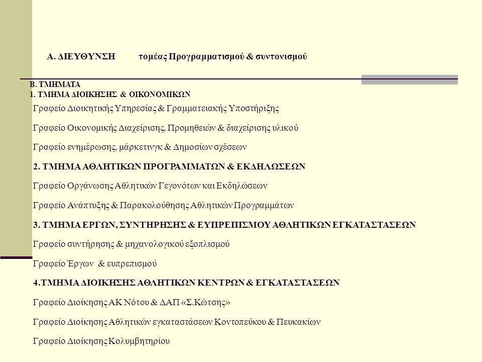 Α. ΔΙΕΥΘΥΝΣΗτομέας Προγραμματισμού & συντονισμού Γραφείο Διοικητικής Υπηρεσίας & Γραμματειακής Υποστήριξης Γραφείο Οικονομικής Διαχείρισης, Προμηθειών
