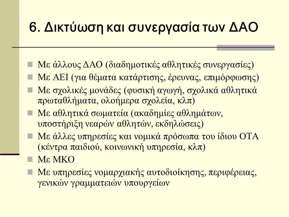 6. Δικτύωση και συνεργασία των ΔΑΟ  Με άλλους ΔΑΟ (διαδημοτικές αθλητικές συνεργασίες)  Με ΑΕΙ (για θέματα κατάρτισης, έρευνας, επιμόρφωσης)  Με σχ