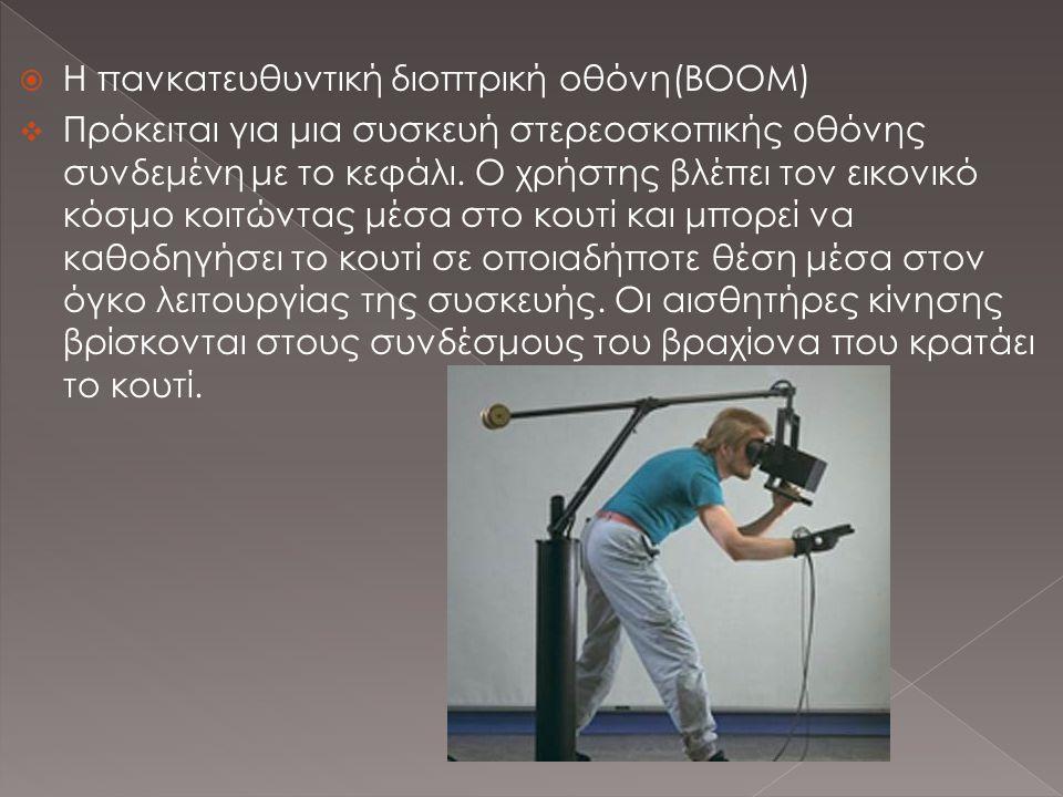  Η πανκατευθυντική διοπτρική οθόνη(ΒΟΟΜ)  Πρόκειται για μια συσκευή στερεοσκοπικής οθόνης συνδεμένη με το κεφάλι.
