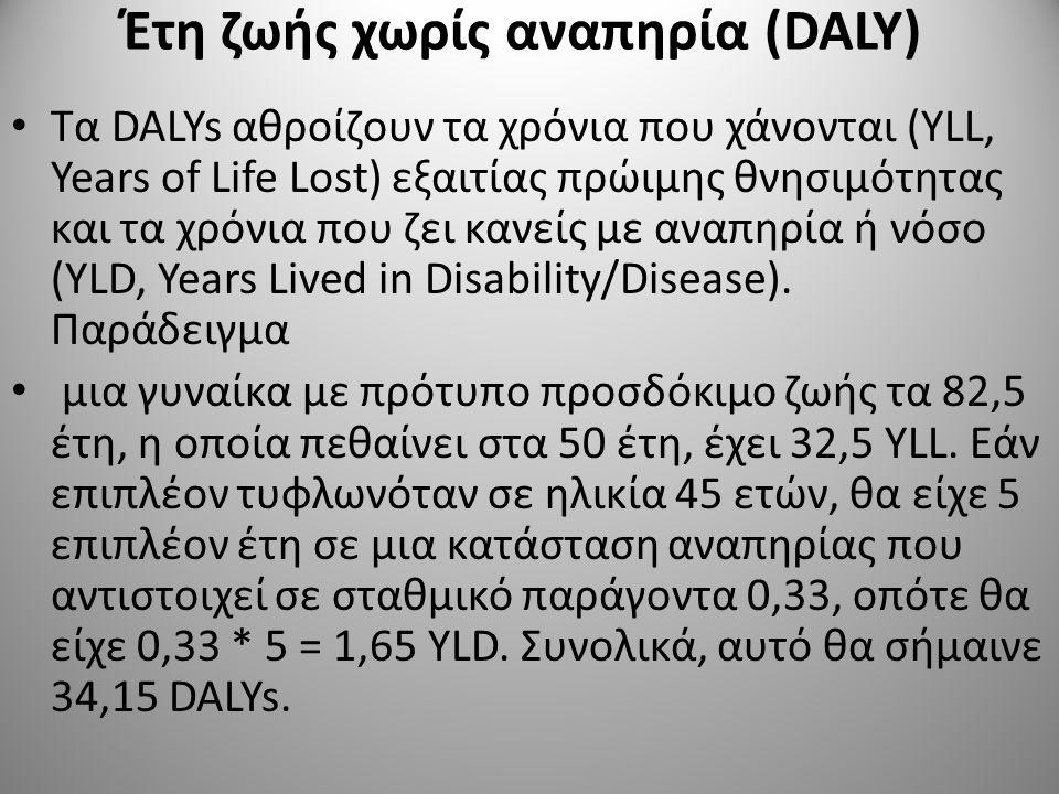 Έτη ζωής χωρίς αναπηρία (DALY) • Τα DALYs αθροίζουν τα χρόνια που χάνονται (YLL, Years of Life Lost) εξαιτίας πρώιμης θνησιμότητας και τα χρόνια που ζ