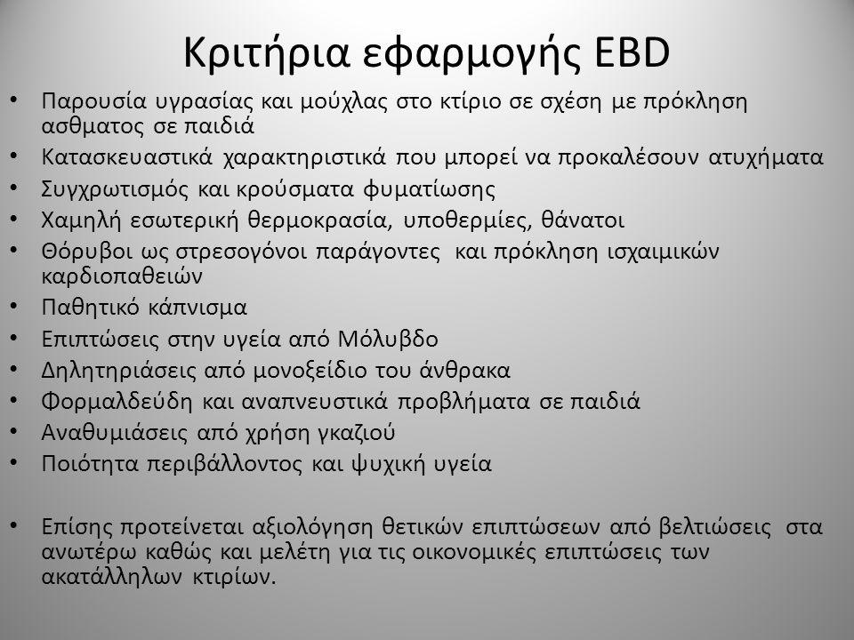Κριτήρια εφαρμογής EBD • Παρουσία υγρασίας και μούχλας στο κτίριο σε σχέση με πρόκληση ασθματος σε παιδιά • Κατασκευαστικά χαρακτηριστικά που μπορεί ν