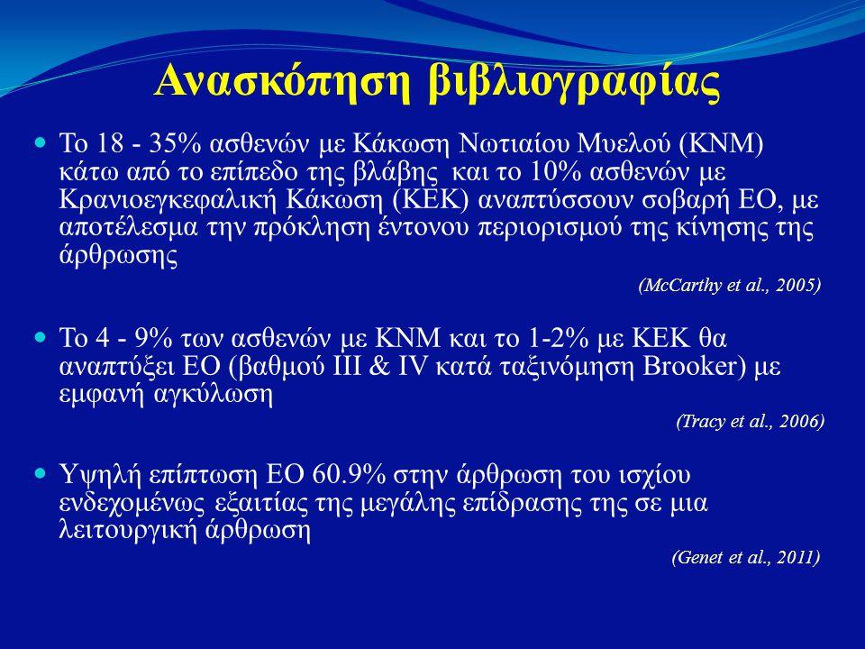 Ανασκόπηση βιβλιογραφίας  Το 18 - 35% ασθενών με Κάκωση Νωτιαίου Μυελού (ΚΝΜ) κάτω από το επίπεδο της βλάβης και το 10% ασθενών με Κρανιοεγκεφαλική Κ