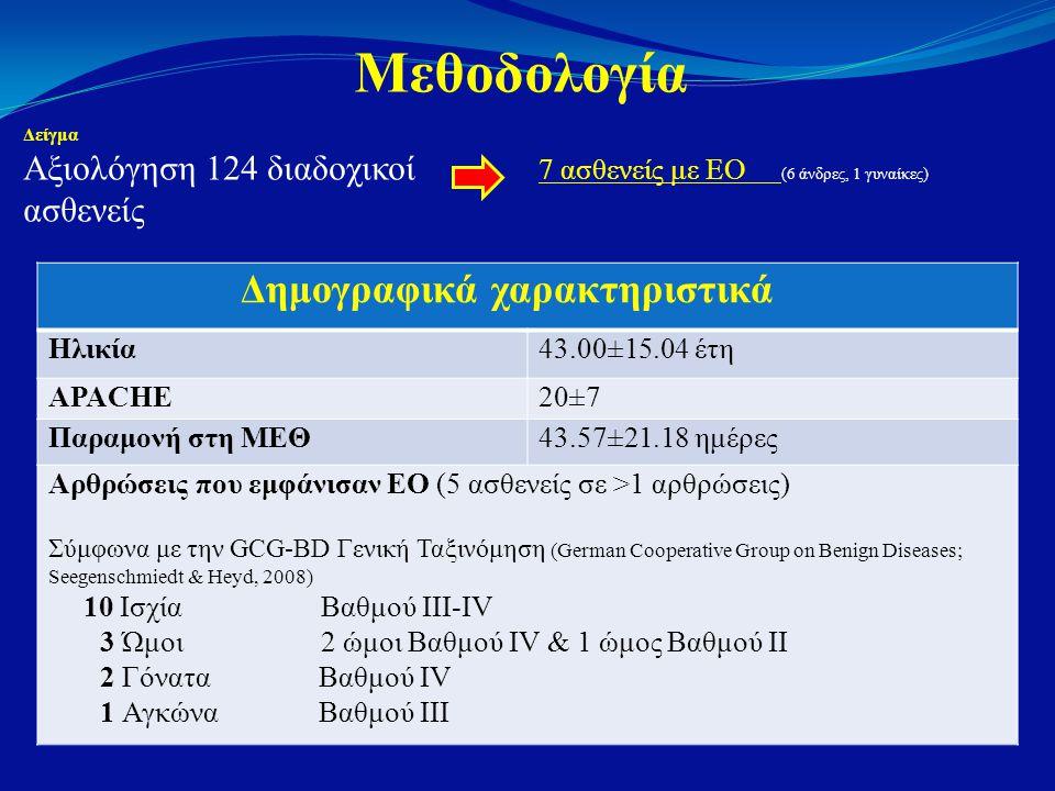Μεθοδολογία Δείγμα Αξιολόγηση 124 διαδοχικοί 7 ασθενείς με ΕΟ (6 άνδρες, 1 γυναίκες) ασθενείς Δημογραφικά χαρακτηριστικά Ηλικία43.00±15.04 έτη APACHE20±7 Παραμονή στη ΜΕΘ43.57±21.18 ημέρες Αρθρώσεις που εμφάνισαν ΕΟ (5 ασθενείς σε >1 αρθρώσεις) Σύμφωνα με την GCG-BD Γενική Ταξινόμηση (German Cooperative Group on Benign Diseases; Seegenschmiedt & Heyd, 2008) 10 Ισχία Βαθμού III-IV 3 Ώμοι 2 ώμοι Βαθμού IV & 1 ώμος Βαθμού II 2 Γόνατα Βαθμού IV 1 Αγκώνα Βαθμού III