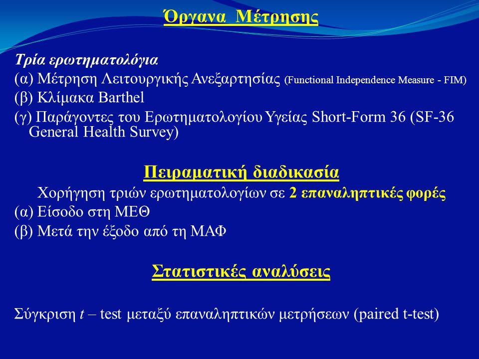 Όργανα Μέτρησης Τρία ερωτηματολόγια (α) Μέτρηση Λειτουργικής Ανεξαρτησίας (Functional Independence Measure - FIM) (β) Κλίμακα Barthel (γ) Παράγοντες τ