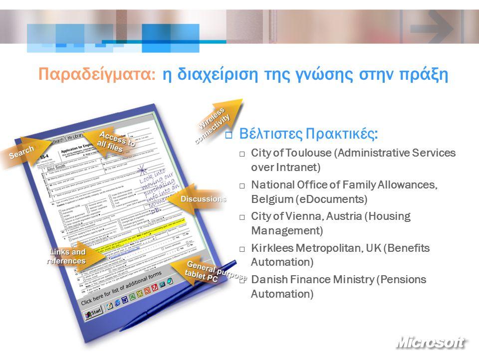 Παραδείγματα: η διαχείριση της γνώσης στην πράξη  Βέλτιστες Πρακτικές:  City of Toulouse (Administrative Services over Intranet)  National Office of Family Allowances, Belgium (eDocuments)  City of Vienna, Austria (Housing Management)  Kirklees Metropolitan, UK (Benefits Automation)  Danish Finance Ministry (Pensions Automation)