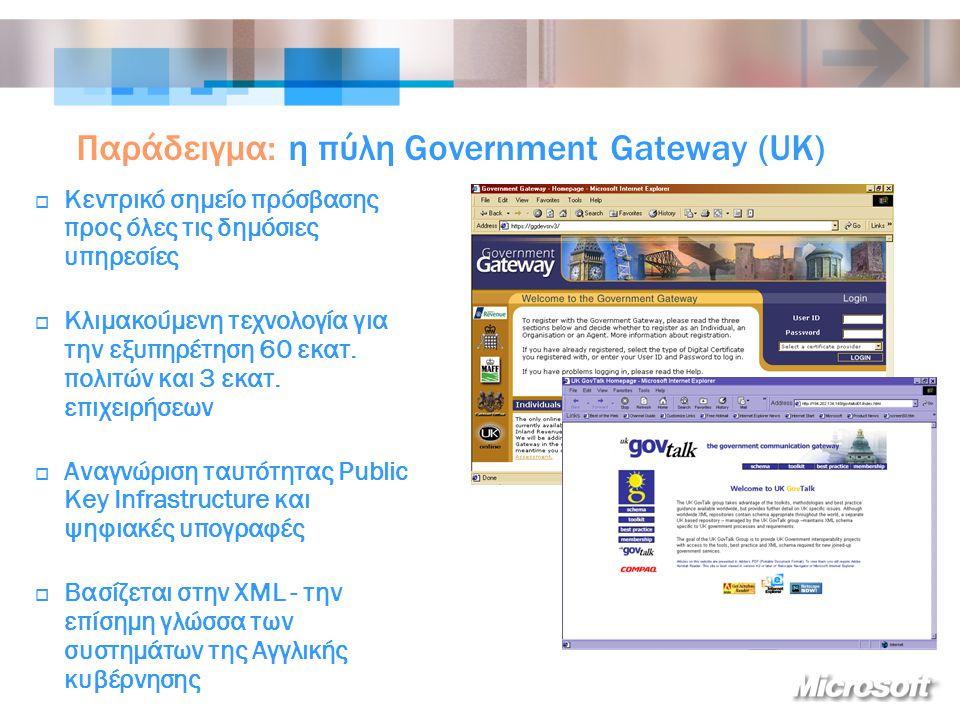 Παράδειγμα: η πύλη Government Gateway (UK)  Κεντρικό σημείο πρόσβασης προς όλες τις δημόσιες υπηρεσίες  Κλιμακούμενη τεχνολογία για την εξυπηρέτηση 60 εκατ.