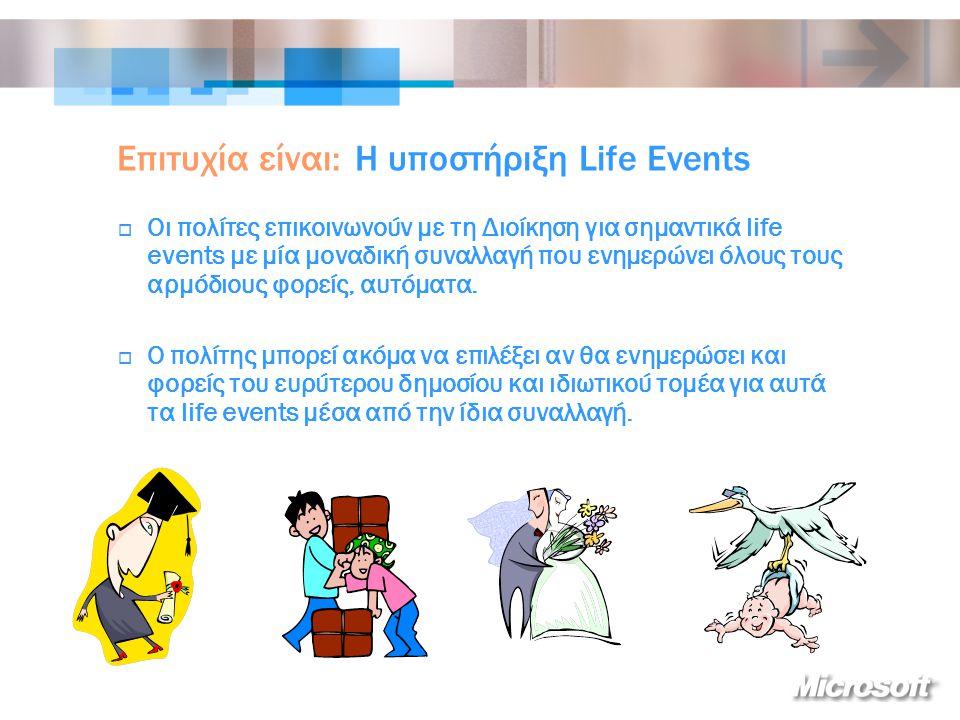Επιτυχία είναι: Η υποστήριξη Life Events  Οι πολίτες επικοινωνούν με τη Διοίκηση για σημαντικά life events με μία μοναδική συναλλαγή που ενημερώνει όλους τους αρμόδιους φορείς, αυτόματα.
