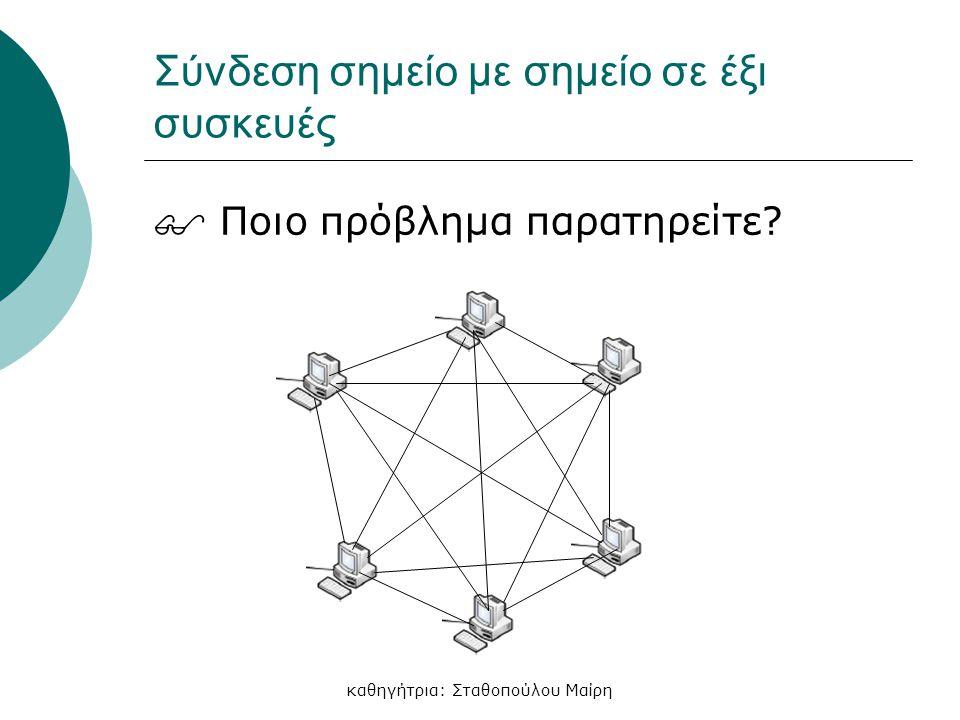 καθηγήτρια: Σταθοπούλου Μαίρη  Για 4 κόμβους χρειάζονται 6 γραμμές σύνδεσης, για 5 χρειάζονται 10, για 6 χρειάζονται 15  Για Ν κόμβους χρειάζονται Ν(Ν-1) 2  Πόσες γραμμές χρειάζονται για να συνδέσουν 20 κόμβους?