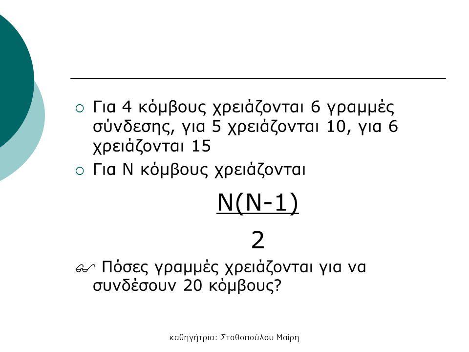 καθηγήτρια: Σταθοπούλου Μαίρη  Για 4 κόμβους χρειάζονται 6 γραμμές σύνδεσης, για 5 χρειάζονται 10, για 6 χρειάζονται 15  Για Ν κόμβους χρειάζονται Ν
