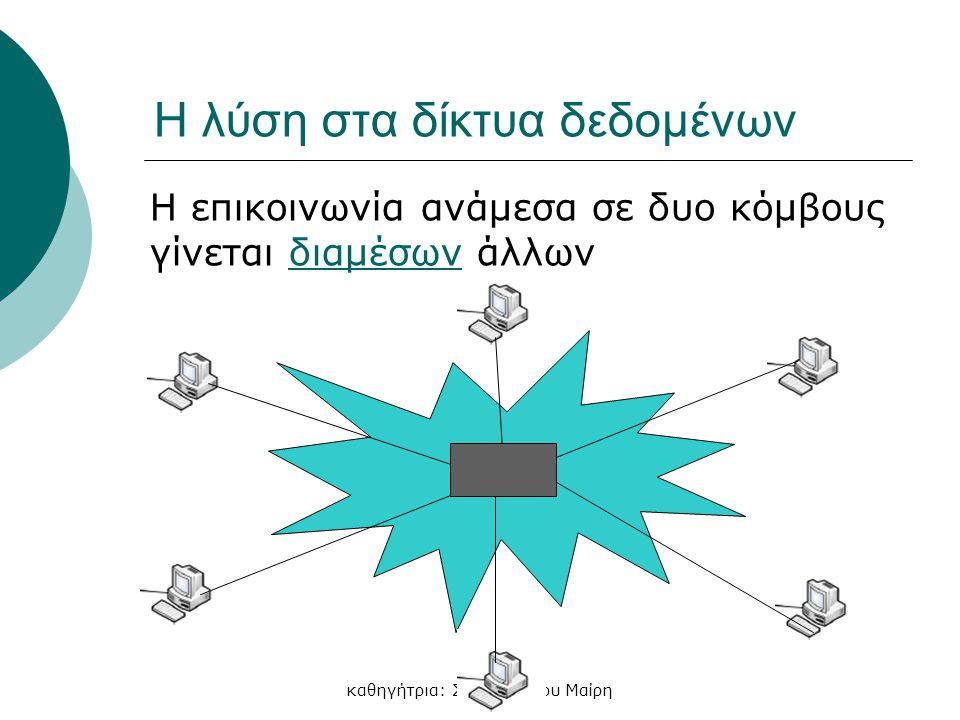 καθηγήτρια: Σταθοπούλου Μαίρη Η λύση στα δίκτυα δεδομένων Η επικοινωνία ανάμεσα σε δυο κόμβους γίνεται διαμέσων άλλων