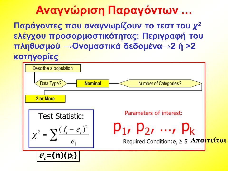 Αναγνώριση Παραγόντων … Παράγοντες που αναγνωρίζουν το τεστ του χ 2 ελέγχου προσαρμοστικότητας: Περιγραφή του πληθυσμού →Ονομαστικά δεδομένα→2 ή >2 κατηγορίες e i =(n)(p i ) Απαιτείται