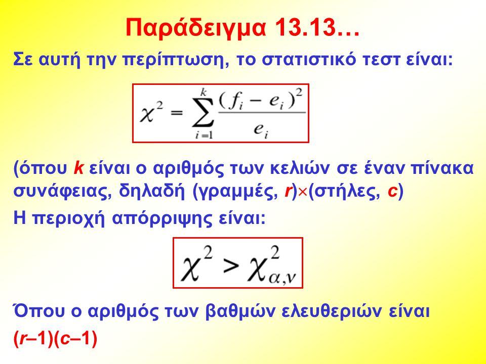Παράδειγμα 13.13… Σε αυτή την περίπτωση, το στατιστικό τεστ είναι: (όπου k είναι ο αριθμός των κελιών σε έναν πίνακα συνάφειας, δηλαδή (γραμμές, r)  (στήλες, c) Η περιοχή απόρριψης είναι: Όπου ο αριθμός των βαθμών ελευθεριών είναι (r–1)(c–1)