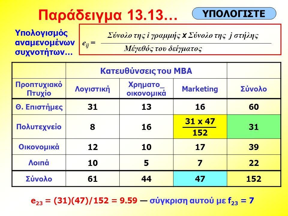 Παράδειγμα 13.13… ΥΠΟΛΟΓΙΣΤΕ Κατευθύνσεις του MBA Προπτυχιακό Πτυχίο Λογιστική Χρηματο_ οικονομικά MarketingΣύνολο Θ.