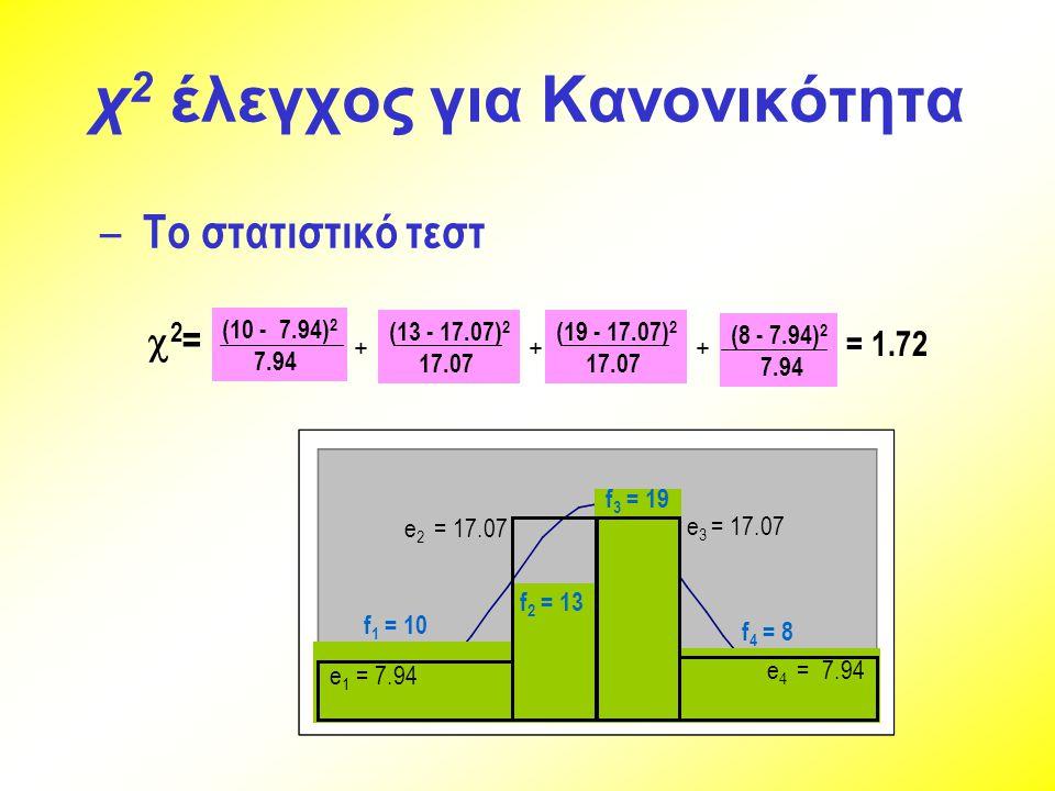 χ 2 έλεγχος για Κανονικότητα (19 - 17.07) 2 17.07 (8 - 7.94) 2 7.94 e 1 = 7.94 e 2 = 17.07 e 3 = 17.07 e 4 = 7.94 f 1 = 10 f 2 = 13 f 3 = 19 f 4 = 8 (10 - 7.94) 2 7.94 (13 - 17.07) 2 17.07 2=2= = 1.72 +++ – Το στατιστικό τεστ