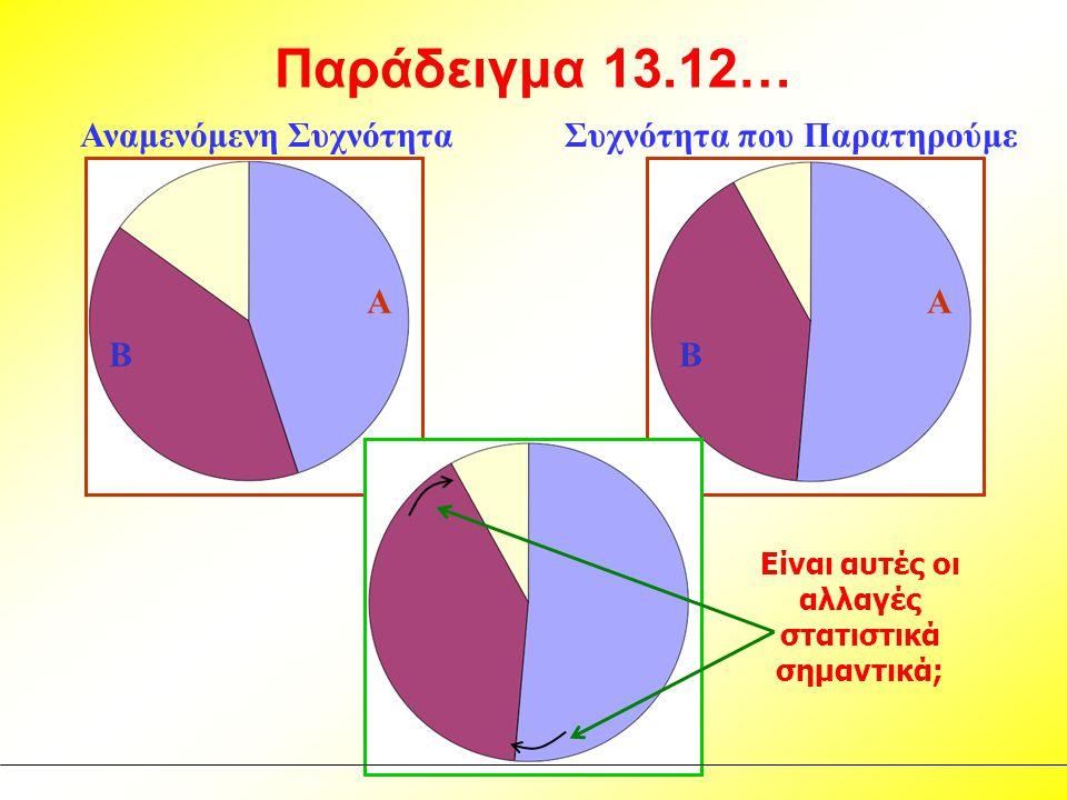 Παράδειγμα 13.12… Συχνότητα που Παρατηρούμε A B Αναμενόμενη Συχνότητα A B Είναι αυτές οι αλλαγές στατιστικά σημαντικά;