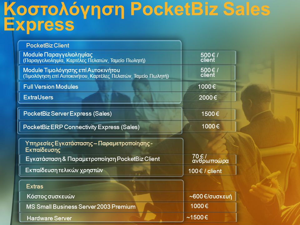 Κοστολόγηση PocketBiz Sales Express PocketBiz Server Express (Sales) PocketBiz ERP Connectivity Express (Sales) PocketBiz Client Extras 1500 € 1000 €
