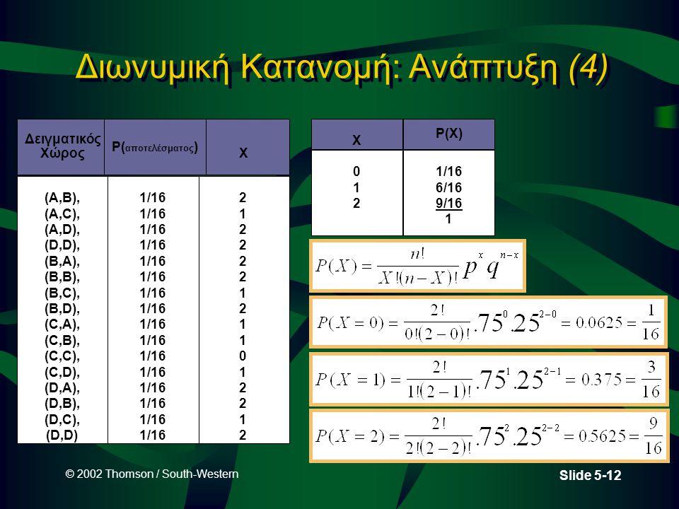 © 2002 Thomson / South-Western Slide 5-12 Διωνυμική Κατανομή: Ανάπτυξη (4) (A,B), (A,C), (A,D), (D,D), (B,A), (B,B), (B,C), (B,D), (C,A), (C,B), (C,C), (C,D), (D,A), (D,B), (D,C), (D,D) Δειγματικός Χώρος 21222212110122122122221211012212 X 1/16 P( αποτελέσματος ) X 012012 1/16 6/16 9/16 1 P(X)