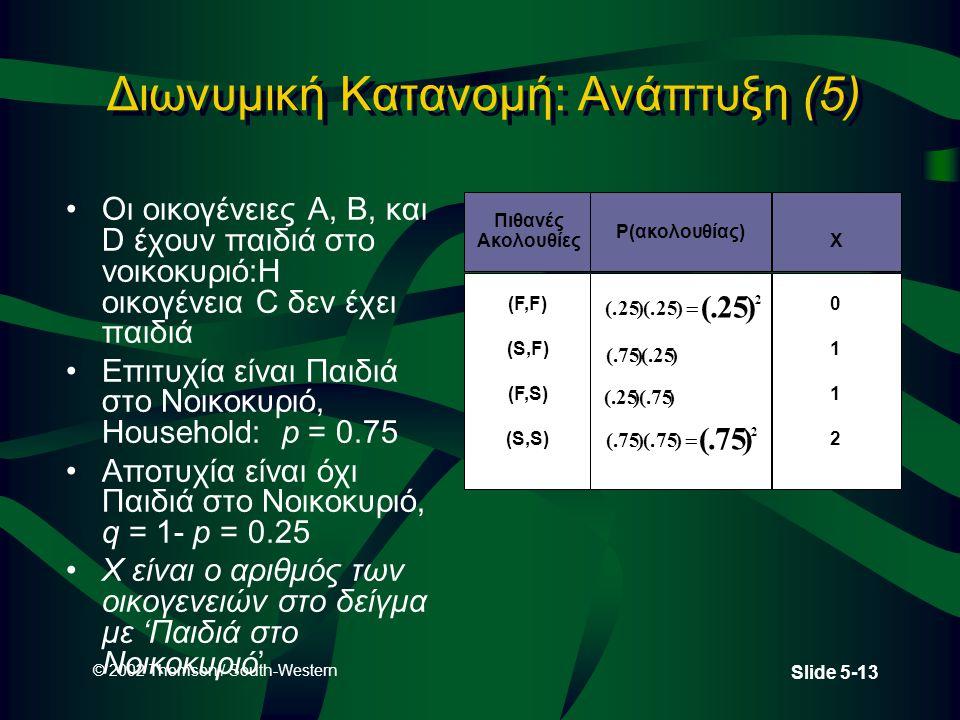 © 2002 Thomson / South-Western Slide 5-13 Διωνυμική Κατανομή: Ανάπτυξη (5) •Οι οικογένειες A, B, και D έχουν παιδιά στο νοικοκυριό:Η οικογένεια C δεν έχει παιδιά •Επιτυχία είναι Παιδιά στο Νοικοκυριό, Household: p = 0.75 •Αποτυχία είναι όχι Παιδιά στο Νοικοκυριό, q = 1- p = 0.25 •X είναι ο αριθμός των οικογενειών στο δείγμα με 'Παιδιά στο Νοικοκυριό' X Πιθανές Ακολουθίες 01120112 (F,F) (S,F) (F,S) (S,S) P(ακολουθίας) (.) ) (.) 25 2  (.) )2575 (.) )7525 (.) ) (.) 75 2 