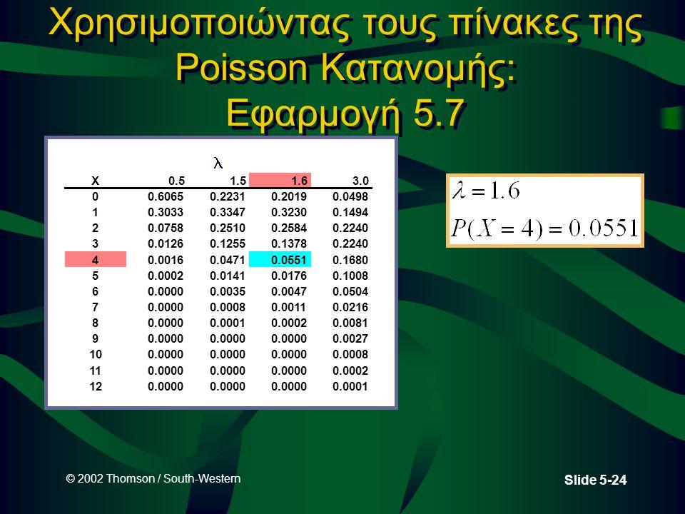 © 2002 Thomson / South-Western Slide 5-24 Χρησιμοποιώντας τους πίνακες της Poisson Κατανομής: Εφαρμογή 5.7 X0.51.51.63.0 00.60650.22310.20190.0498 10.30330.33470.32300.1494 20.07580.25100.25840.2240 30.01260.12550.13780.2240 40.00160.04710.05510.1680 50.00020.01410.01760.1008 60.00000.00350.00470.0504 70.00000.00080.00110.0216 80.00000.00010.00020.0081 90.0000 0.0027 100.0000 0.0008 110.0000 0.0002 120.0000 0.0001 